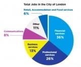 全球富豪为何爱伦敦房产? 50年涨100倍