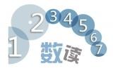稀土高新区累计签约项目27个