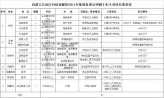 大奖888客户端下载_2018内蒙古妇幼保健院招23人公告