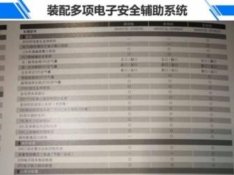 大奖娱乐官方网站_奕泽配置曝光起售或低于14万