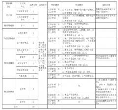 大奖888客户端下载_内蒙古乌海民航机场有限责任公司公开招聘20人