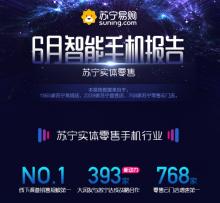 6月智能手机实体零售报告:东北爱OPPO,华南爱荣耀