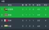 亚洲杯综合|印度补时遭点杀 A组三队齐晋级