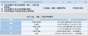 中国首个儿童零食标准出炉!儿童零食里面不能添加什么?