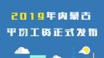 2019年內蒙古平均工資發布!